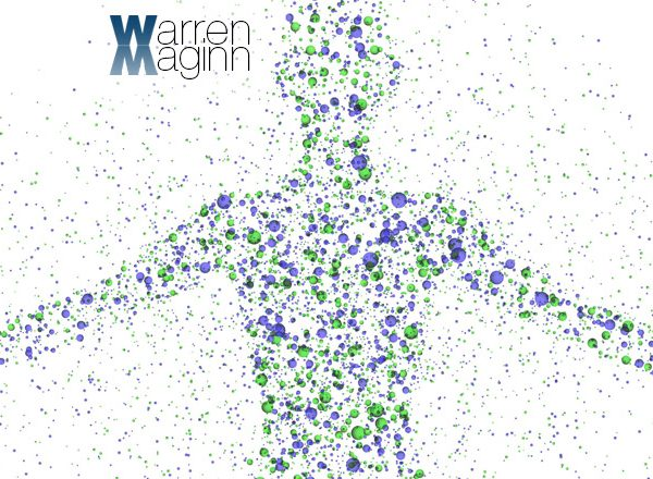 Methylation-Banner-Warren-Maginn